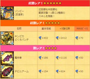 3)ぐんちゃんセレクション