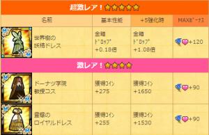 4)ぐんちゃんセレクション