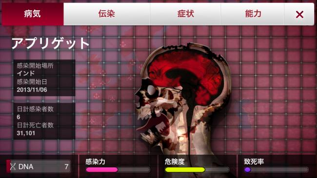 ネクロアウィルスに侵食された脳。 Plague Inc.-伝染病株式会社- ネクロアウィルス攻略