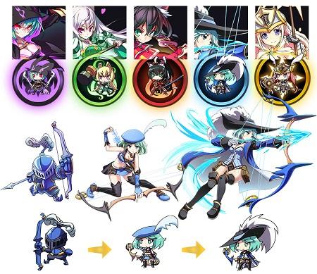 5つの属性で進化するキャラクター。