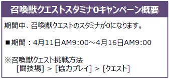 召喚獣スタミナ0キャンペーン!