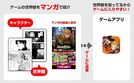 ゲームアプリを漫画化!第1弾は『ロードオブナイツ』。