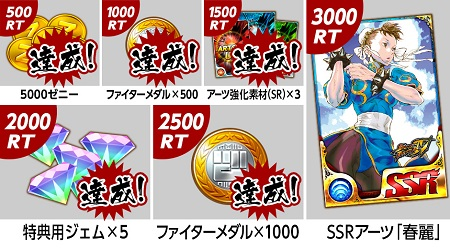 Twitterキャンペーン「2500RT」達成!