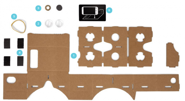 Google cardboardの部品