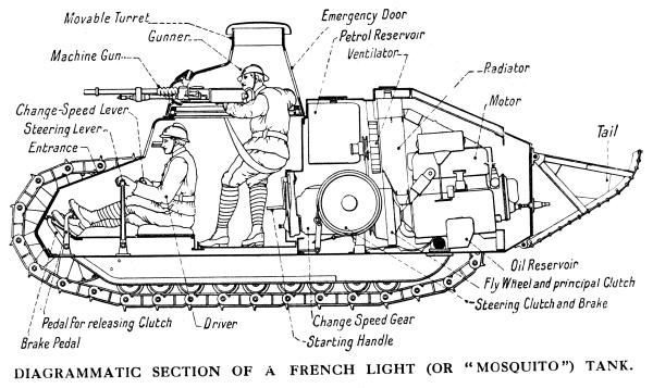 画像出典:https://ja.wikipedia.org/wiki/ルノー_FT-17_軽戦車