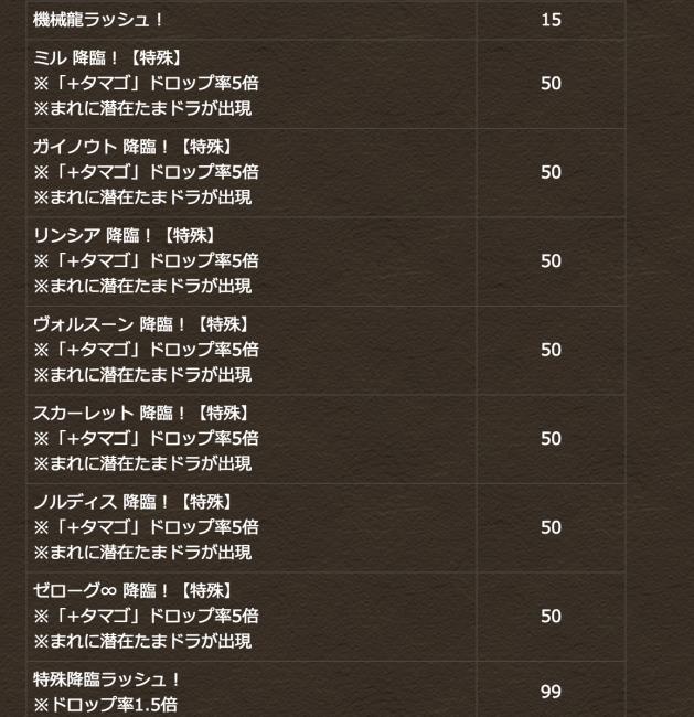 コインダンジョン ラインナップ3