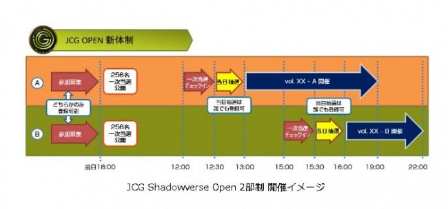 【シャドウバース】「JCG Shadowverse Open vol37&vol38」参加登録受付中!明日の18時まで!