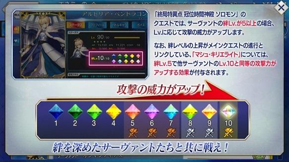 最終決戦は絆レベルが高いほど有利!
