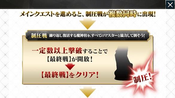 FGOマーリン実装ピックアップ召喚&最終決戦ソロモン3