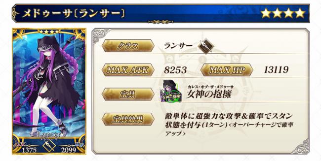 Fate/GrandOrder メドゥーサ(ランサー) キャラ特集