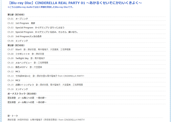 CINDERELLA REAL PARTY 01