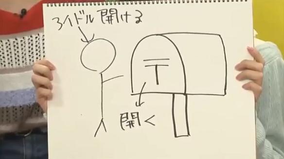 ルームアイテム案 ポスト