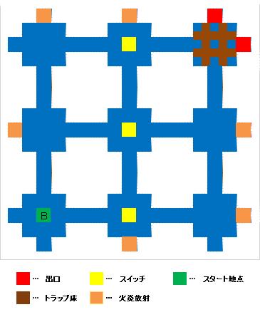 中層3-2