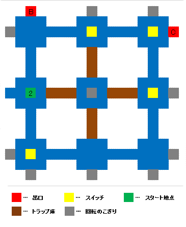 中層2-2