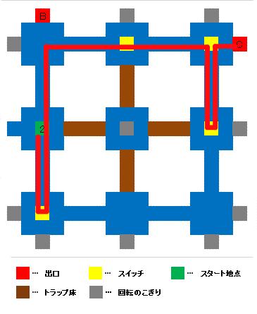 中層2-2ルート