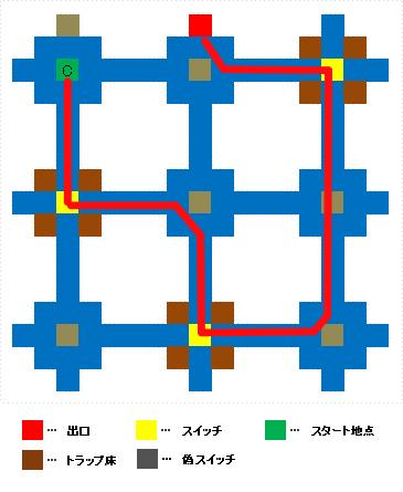 中層3-3ルート