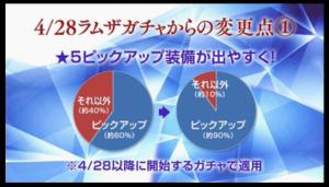 スマホゲーム ディシディア 生放送