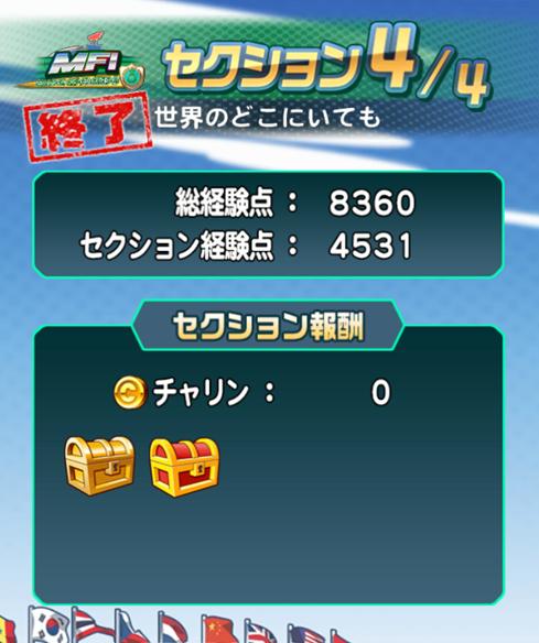 8000越え