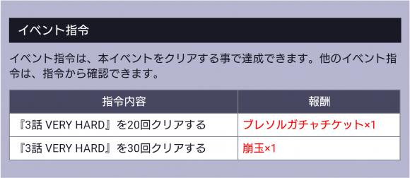 『東仙要の正義のレシピー求道!新メニュー編ー』イベント指令報酬