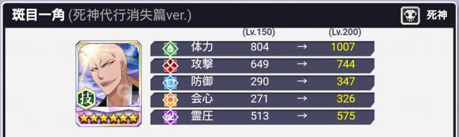 斑目一角(死神代行消失編ver.)