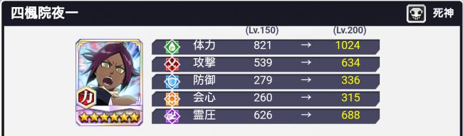 四楓院夜一【力】★6