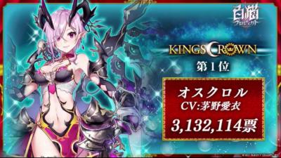 KINGS投票4