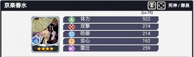 ★4京楽春水