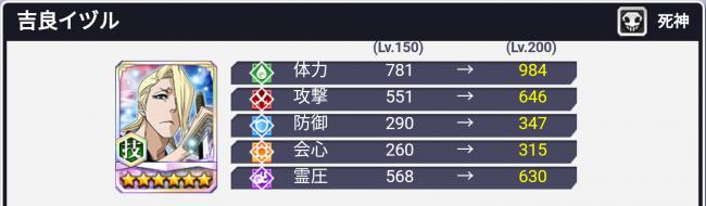 吉良イヅル・技