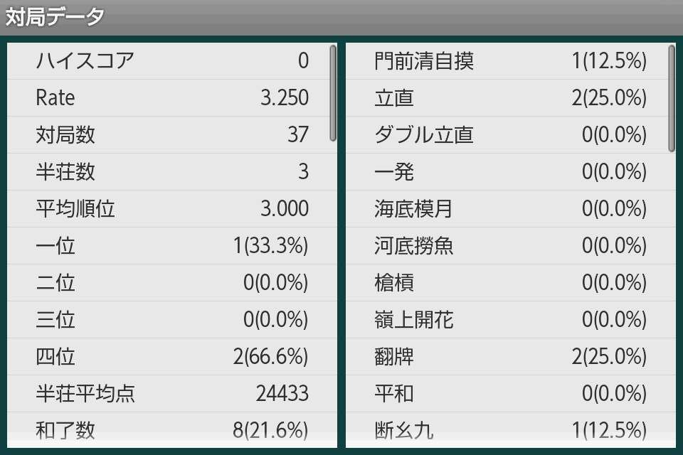 androidアプリ 四人麻雀攻略スクリーンショット3