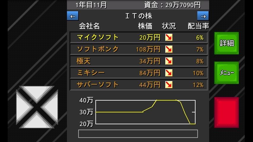androidアプリ 成金株ポーカー攻略スクリーンショット1