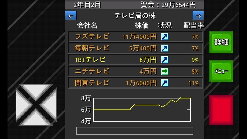 androidアプリ 成金株ポーカー攻略スクリーンショット2
