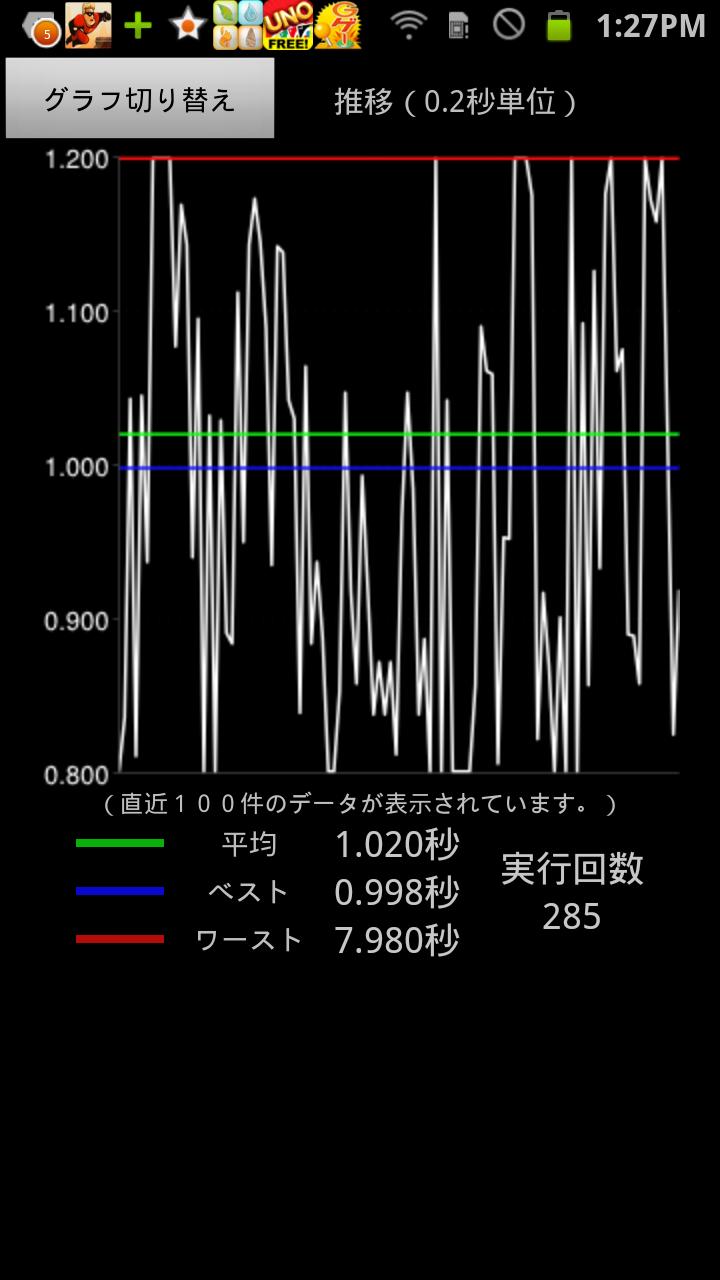 androidアプリ 1秒ゲー攻略スクリーンショット4