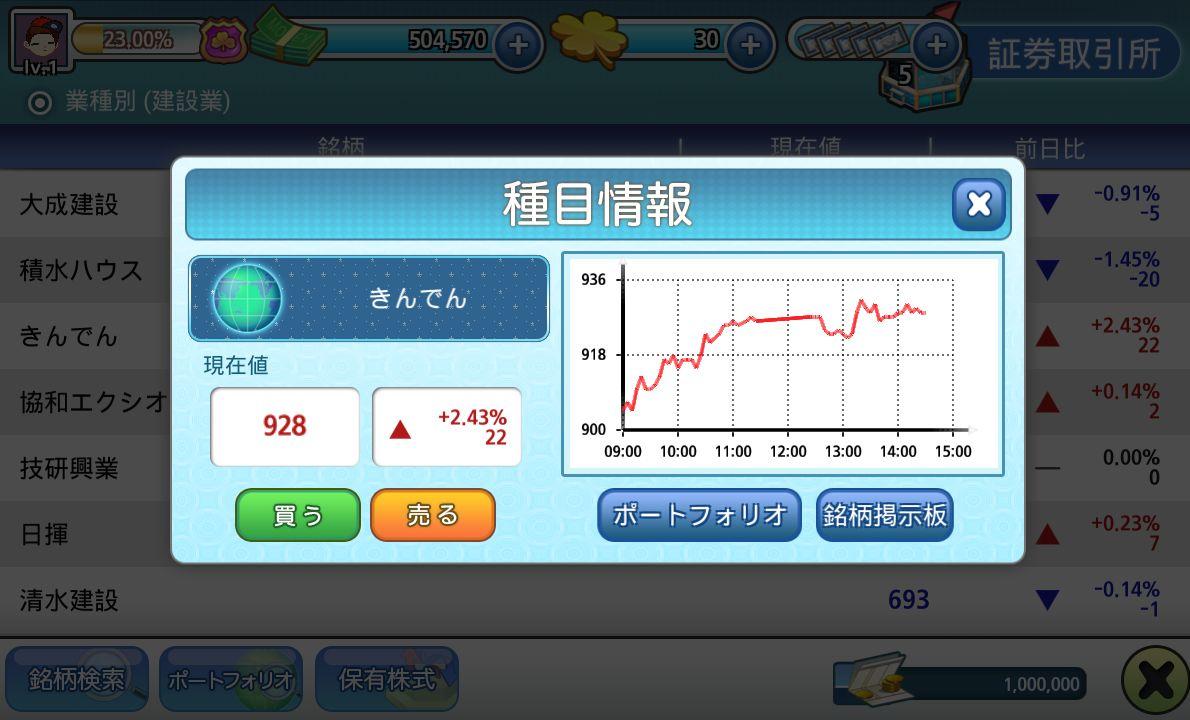 GO! GO! 株シティ-泣いて 笑って 億万長者- androidアプリスクリーンショット1