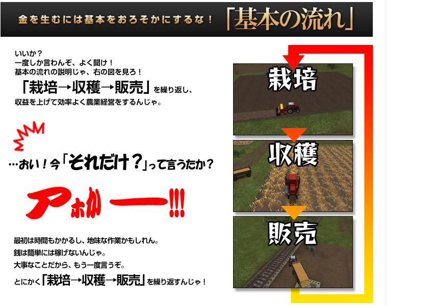 androidアプリ Farming Simulator 14攻略スクリーンショット2