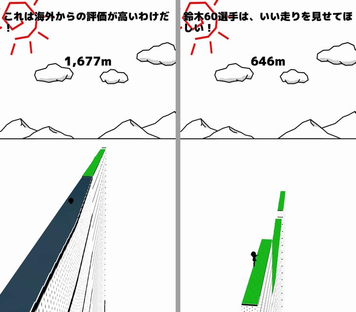 チャリ走3D 2nd androidアプリスクリーンショット1