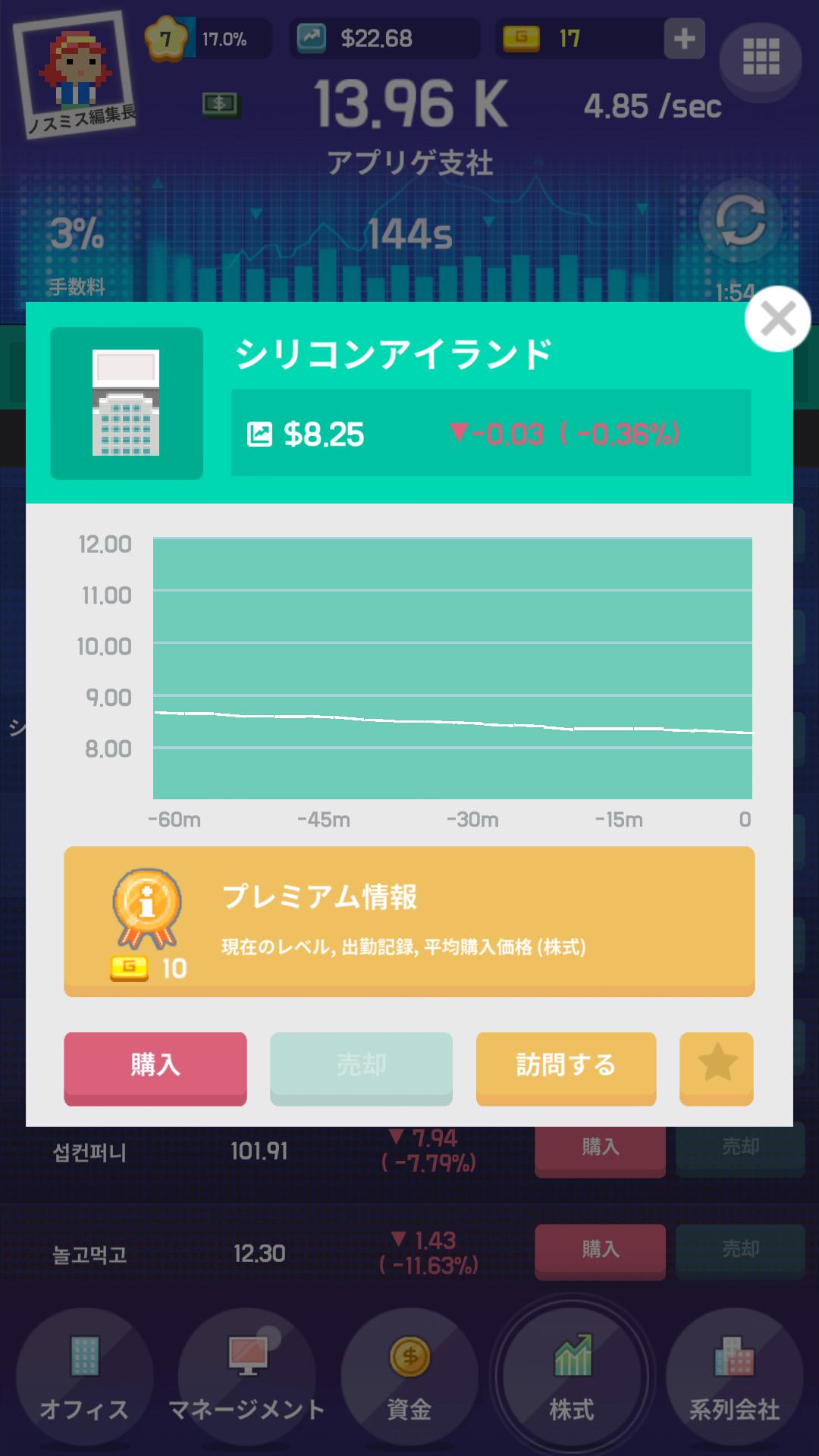 androidアプリ シリコンバレー : ビリオネラー攻略スクリーンショット6