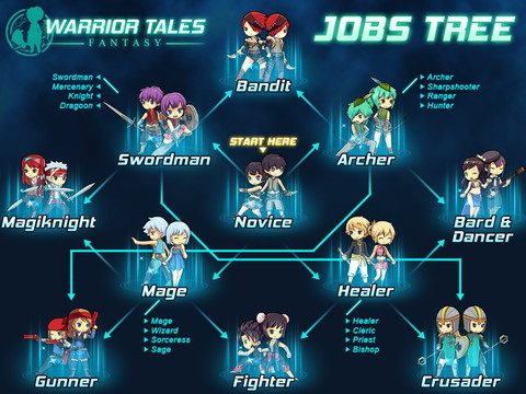 Warrior Tales Fantasyレビュー