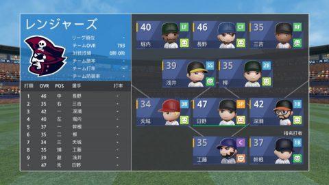 プロ野球ナイン レビュー画像