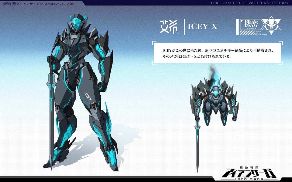 ICEY-X